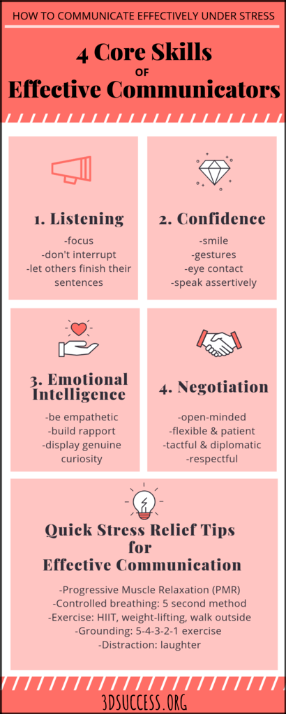 Infographic- How to Communicate Effectively Under Stress
