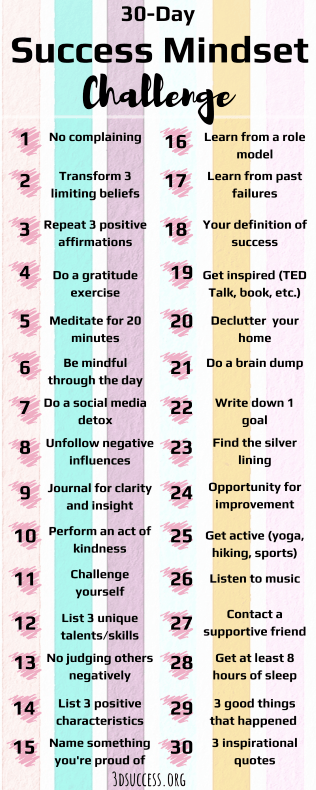 30 Day Success Mindset Challenge Infographic